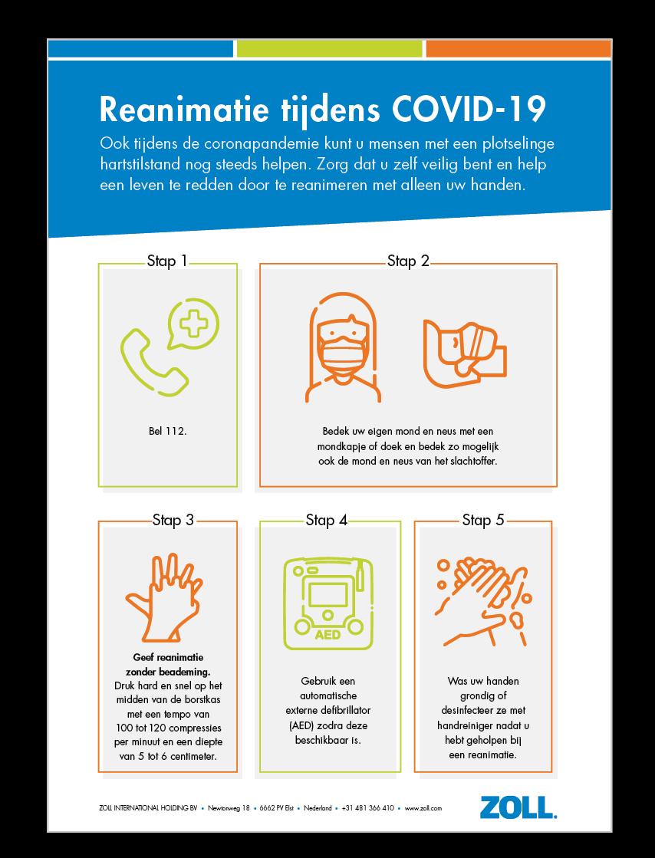 Reanimatie tijdens COVID-19